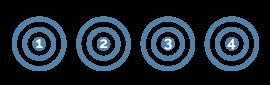 individuazione_obiettivi
